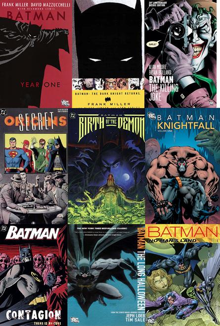 Portadas de los cómics analizados que generan narrativas transmedia con las películas de la trilogía de C. Nolan, webs, videojuegos,etc. Propiedad de D.C. Comics Inc